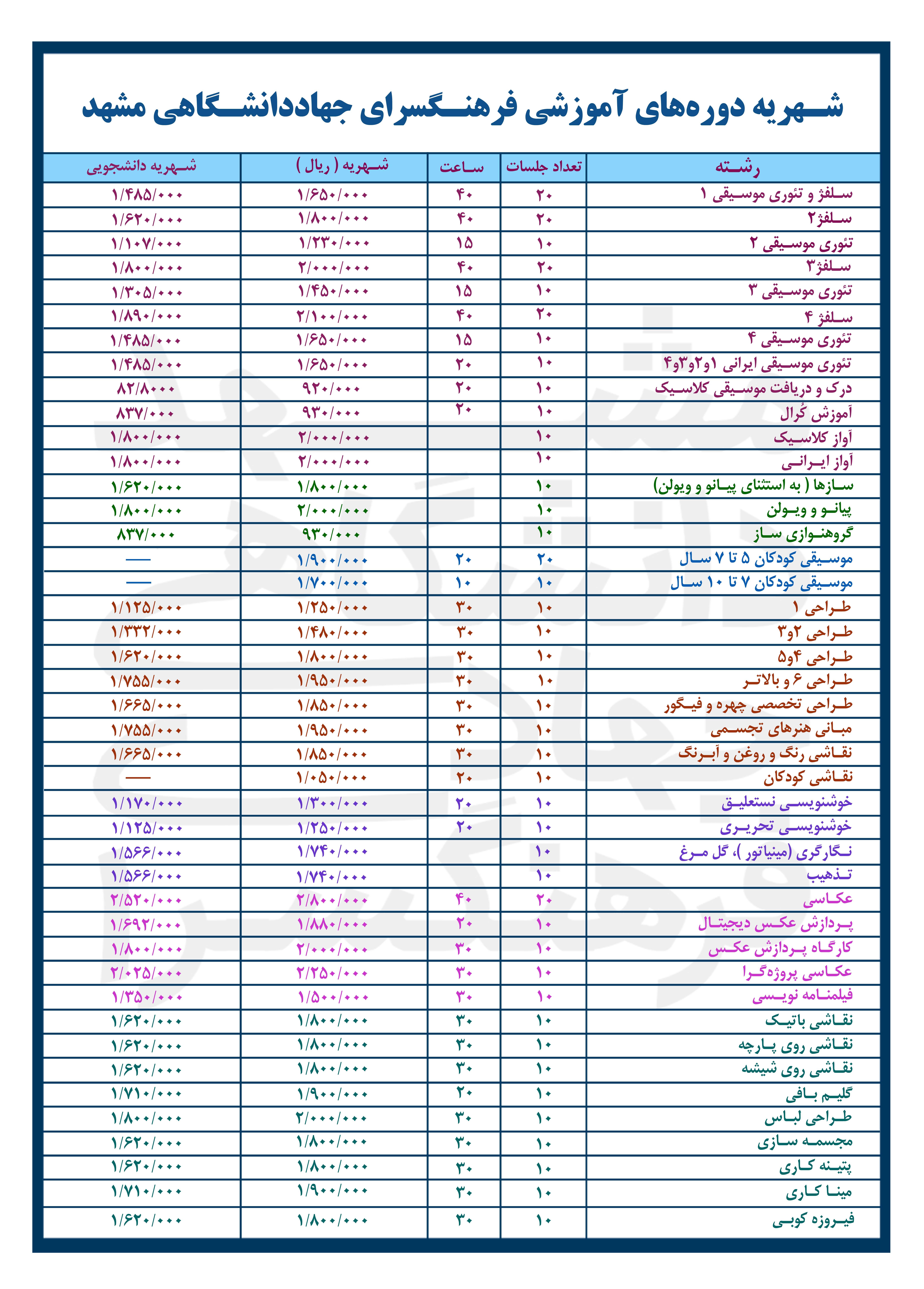 ثبت نام جهاد دانشگاهی مشهد
